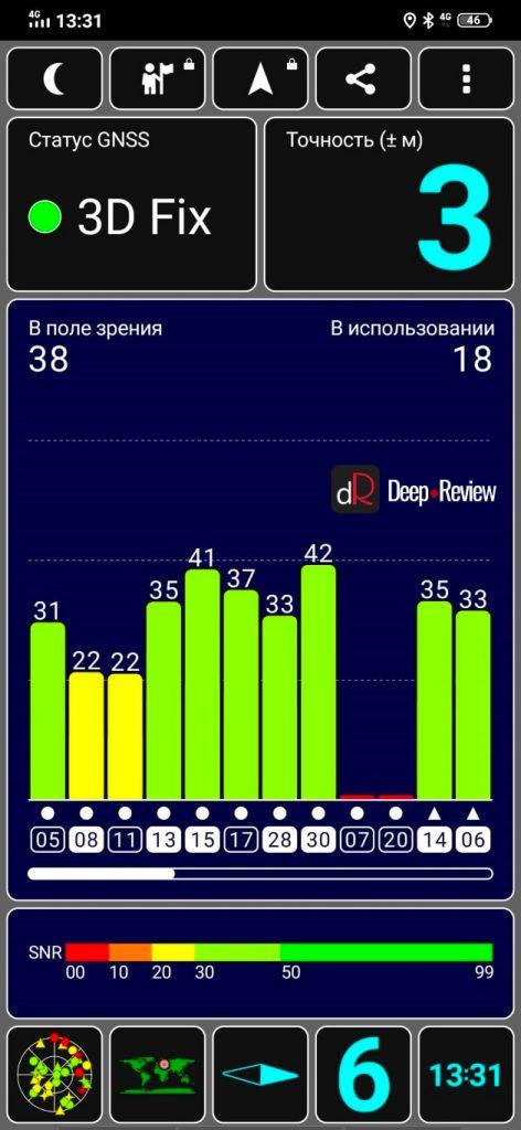 точность GPS-навигации на Vivo V17