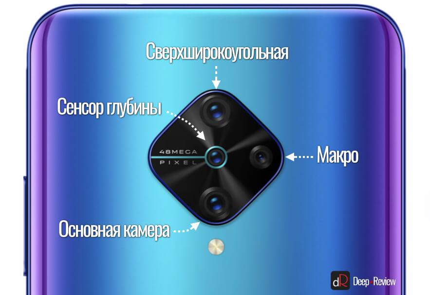 расположение камер на vivo v17