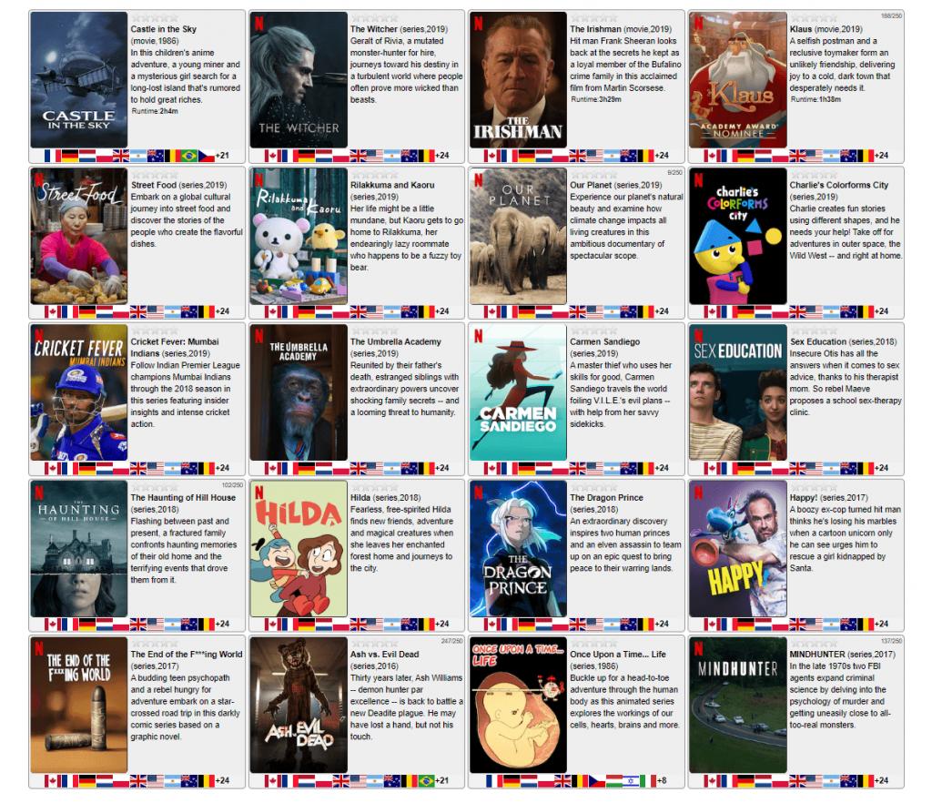 список всех фильмов Netflix на русском