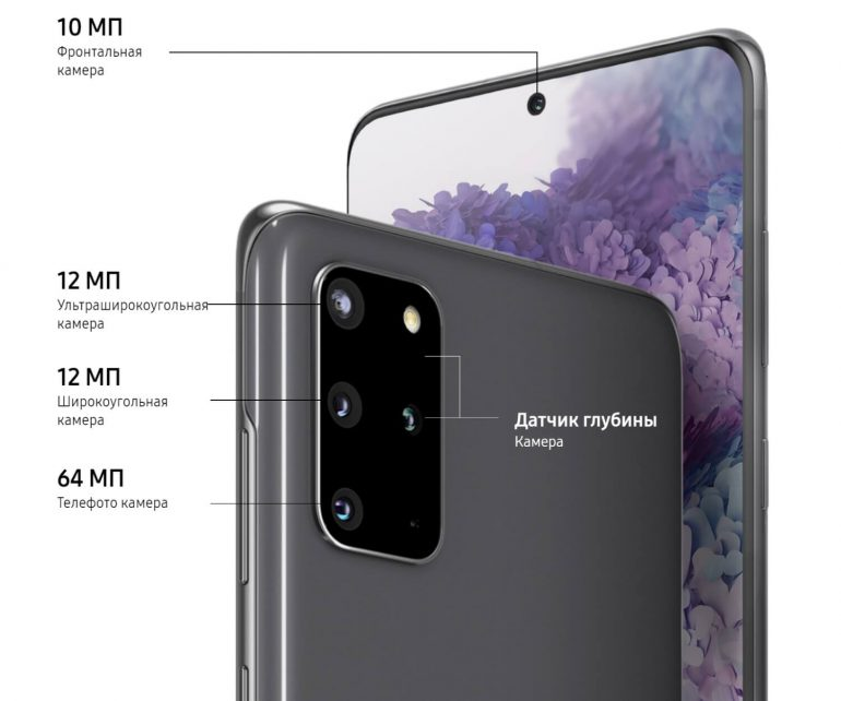 https://deep-review.com/wp-content/uploads/2020/02/galaxy-s20-s20plus-s20ultra-camera-770x642.jpg