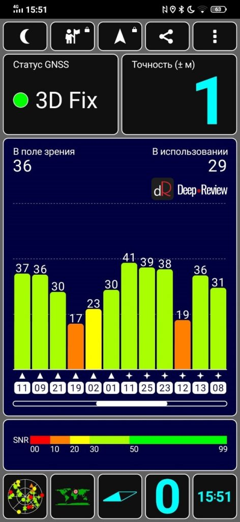 GPS Test смартфона Vivo Y19