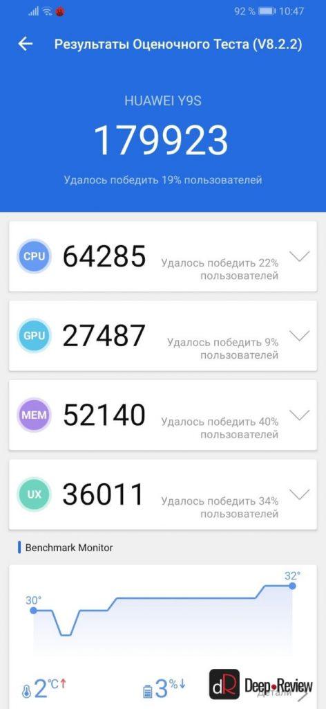 antutu тест huawei y9s (p smart pro)