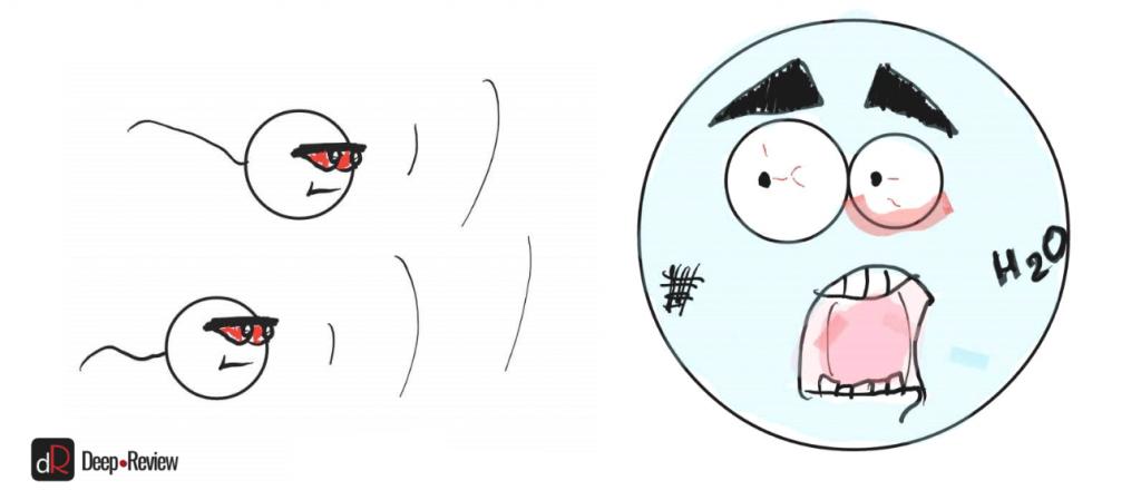 электромагнитное излучение атакует атомы
