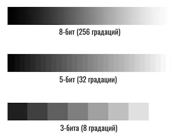 что такое битность (глубина) цвета