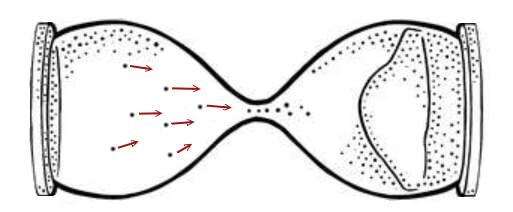 электроны передвигаются внутри