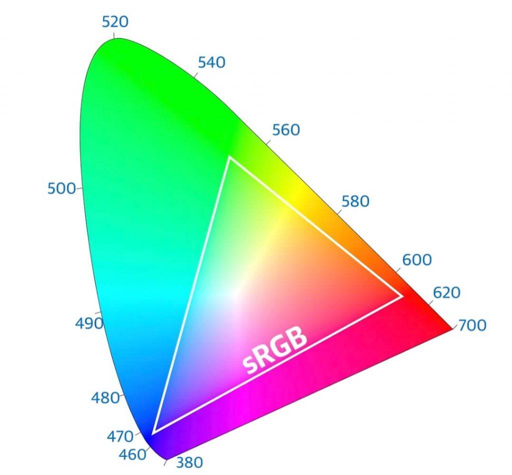 цветовое пространство sRGB