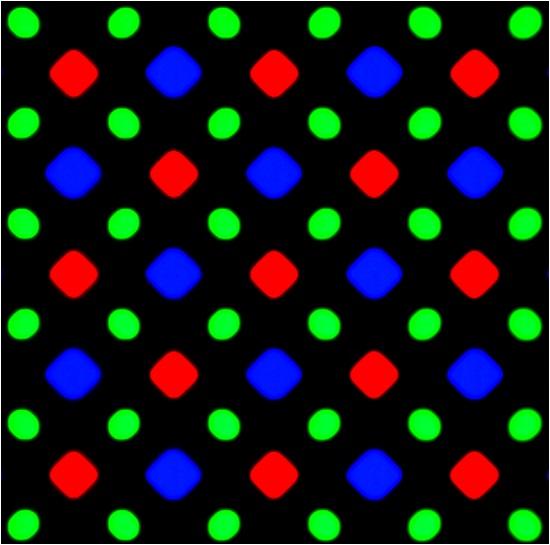 структура пикселей Diamond Pixel на AMOLED