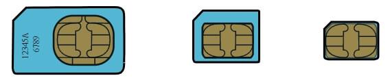 микрочип sim-карты
