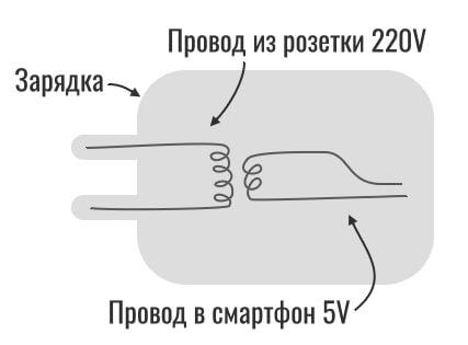 полная схема работы зарядного устройства
