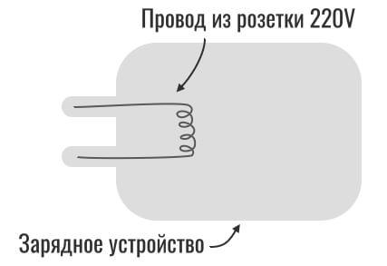 схема зарядного устройства смартфона