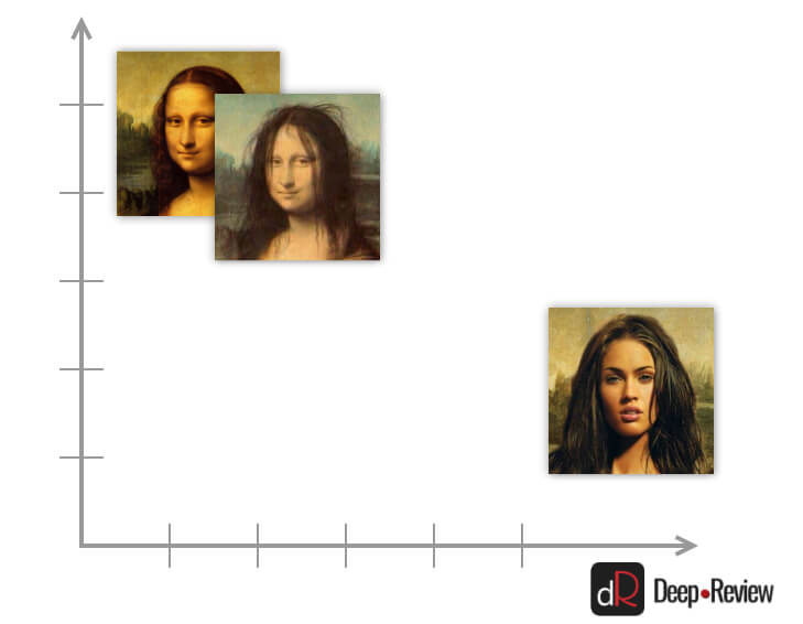 схема распознавания лица при разблокировке смартфона
