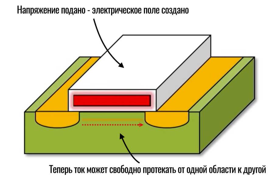 как транзистор контролирует подачу тока