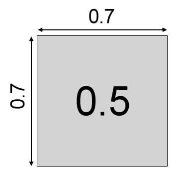 линейные размеры транзисторов