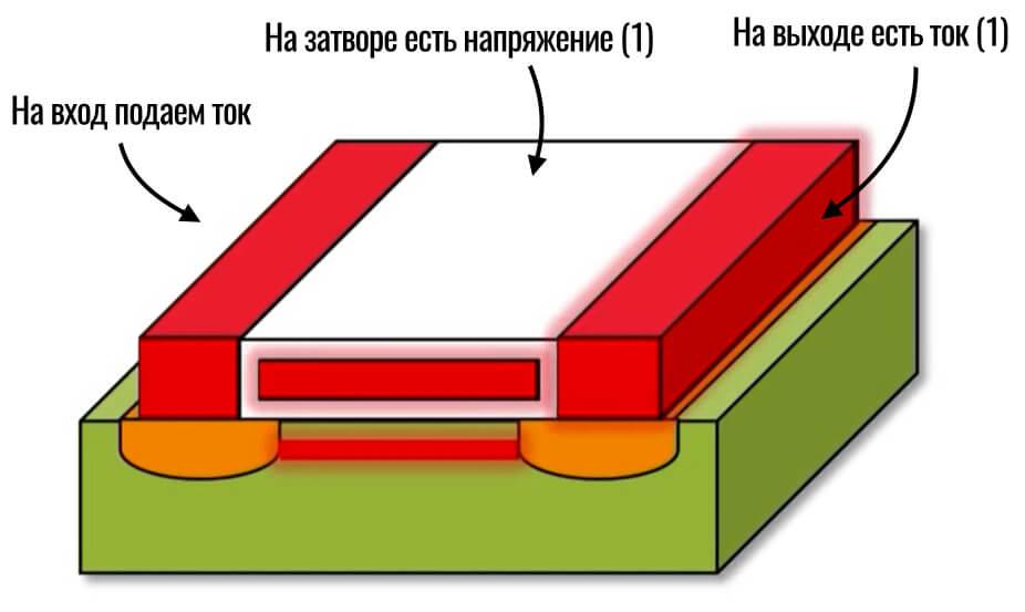транзистор выдает единицу