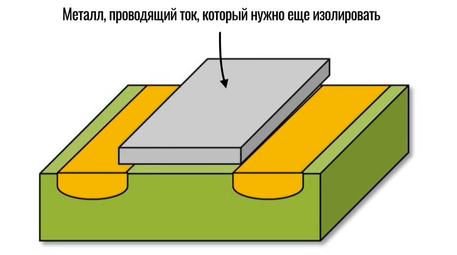 создаем затвор на транзисторе