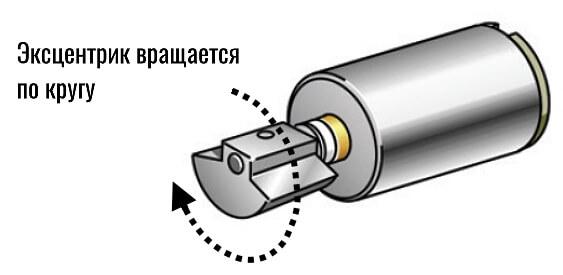 вибромотор с эксцентриком (ERM или эксцентрик)