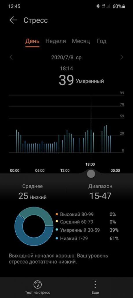 Уровень стресса на часах Honor и Huawei