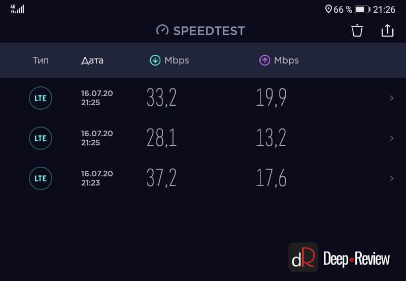 скорость работы 4G (LTE) на планшете huawei matepad t 8