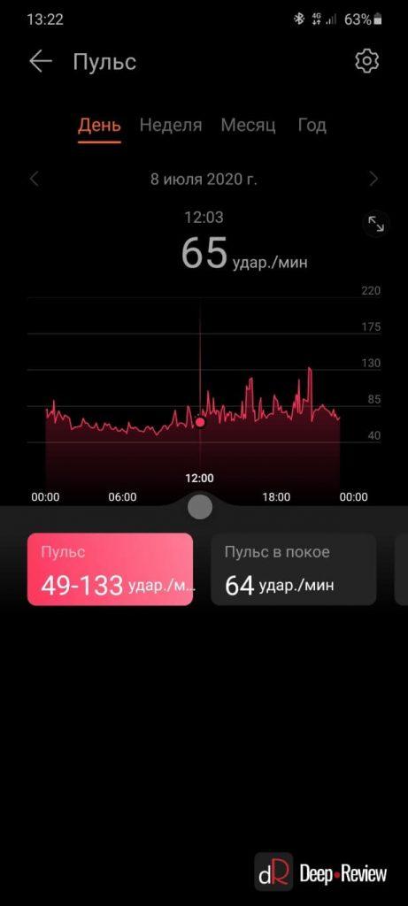 отчет о пульсе huawei watch gt 2e