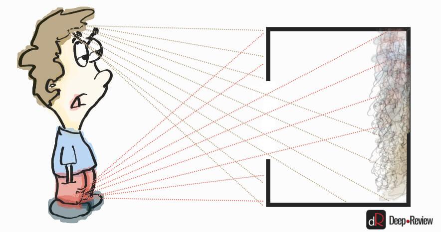 как свет отражается от предмета