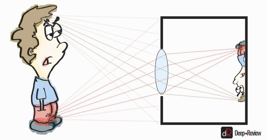как свет проходит через линзу камеры
