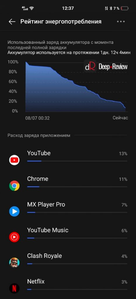 батарея Vivo X50