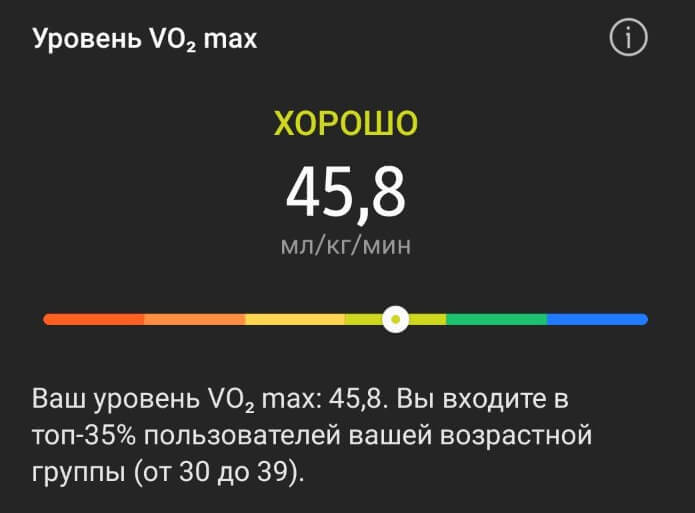 vo2 max на galaxy watch 3