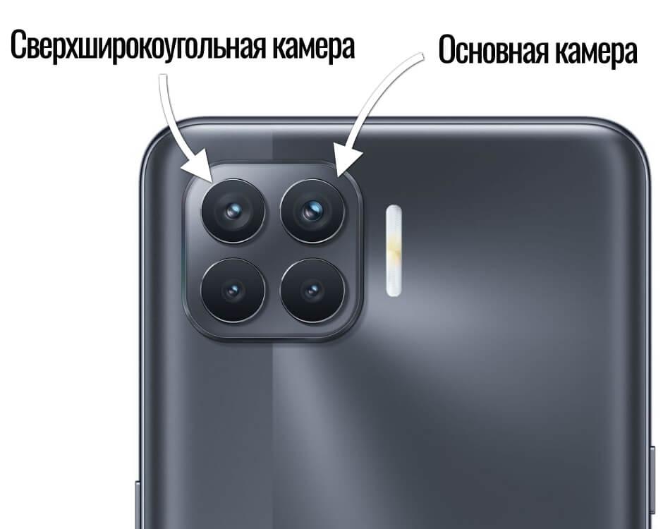 описание камер OPPO Reno 4 Lite