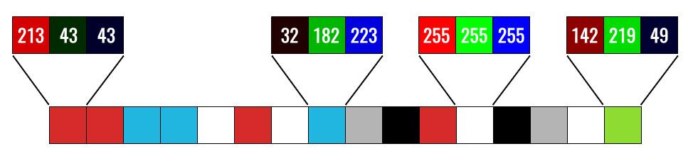 из каких цветов состоят цвета пикселей