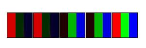 как отображаются пиксели на экране смартфона