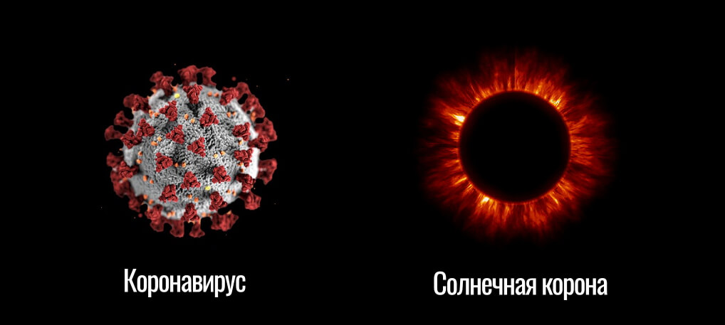 коронавирус и солнечная корона
