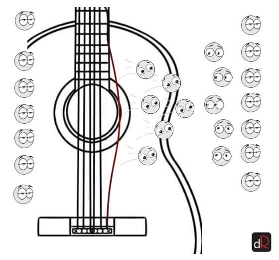 как струна издает звук