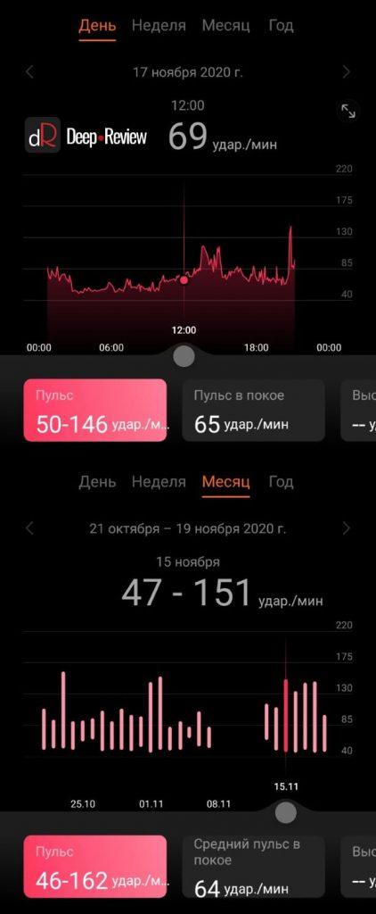 отчет о пульсе за день и месяц на huawei watch fit