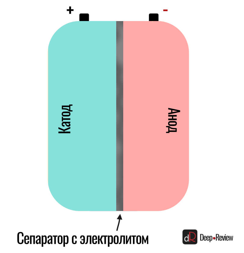 схема аккумулятора смартфона