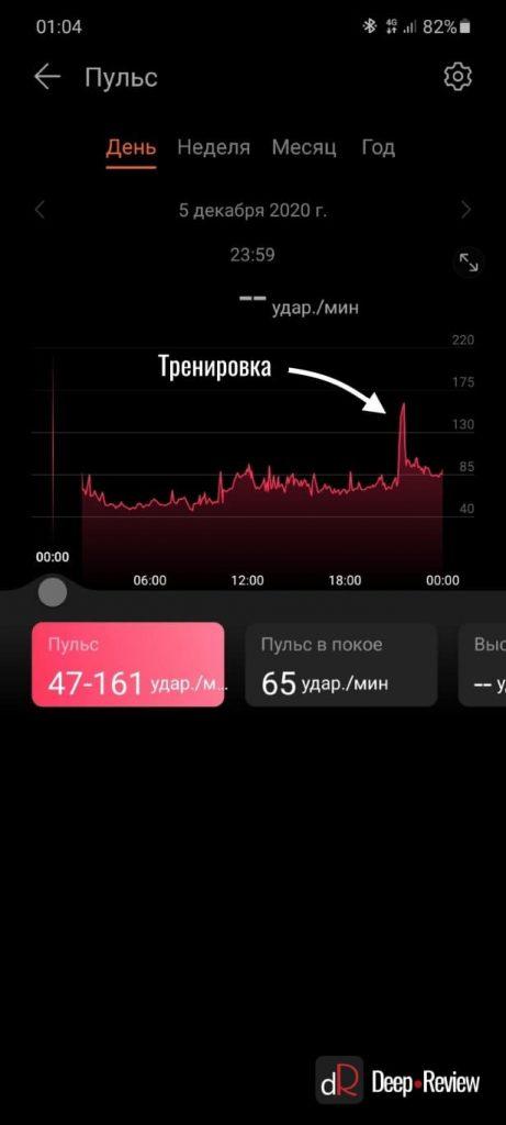ежедневный пульс на Huawei Watch GT 2 Pro