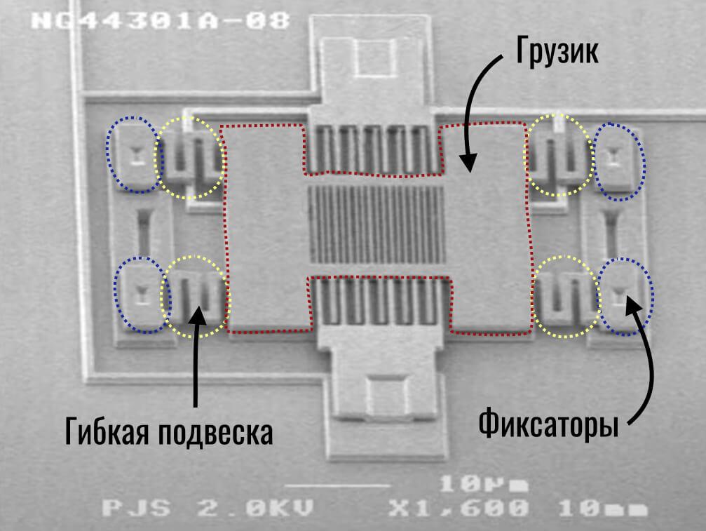 как выглядит mems-акселерометр