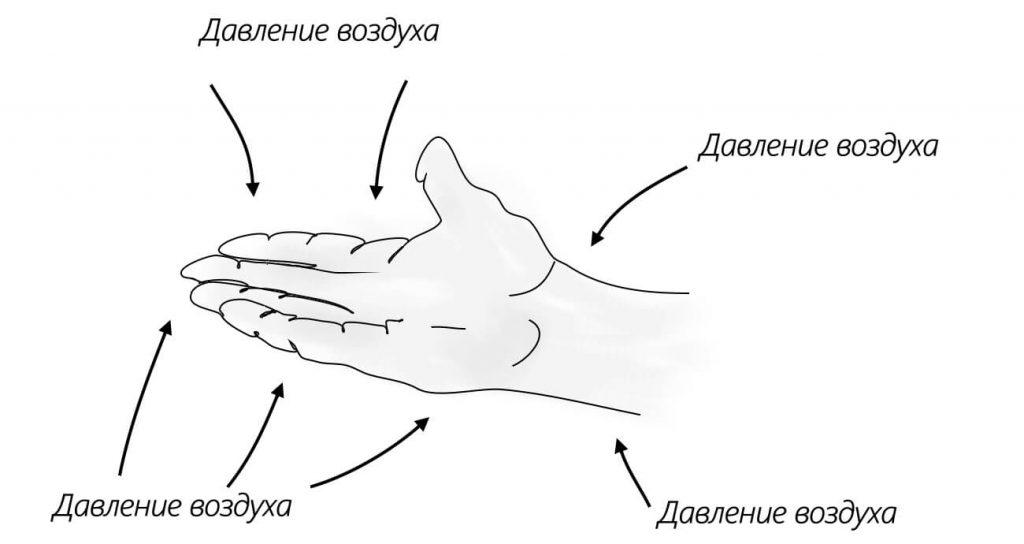 давление воздуха на руку человека