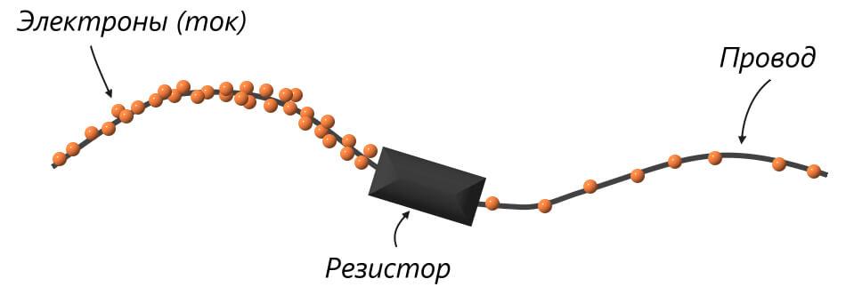 ток протекает в проводе через резистор