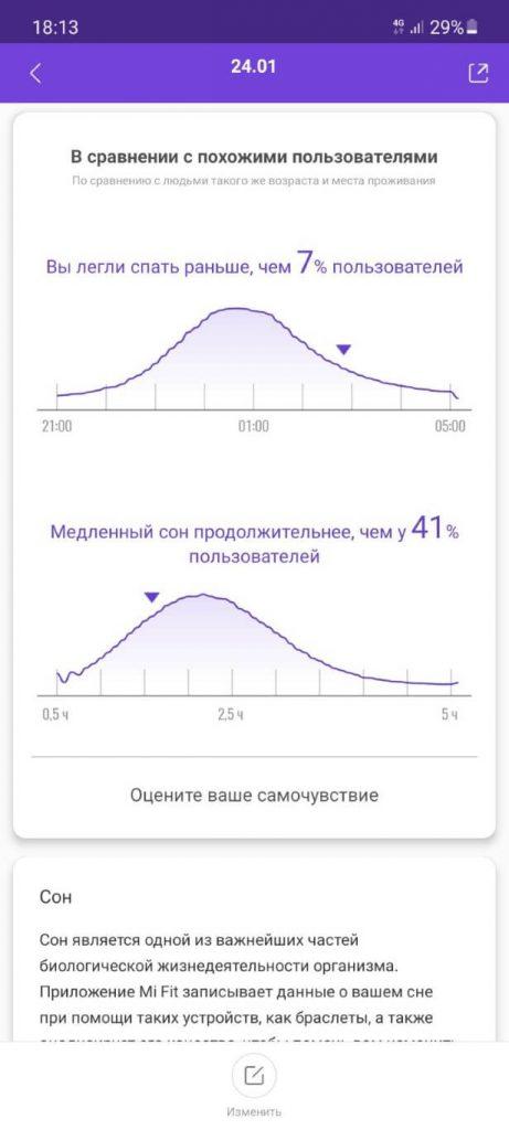 сравнение сна в mi fit с другими пользователями