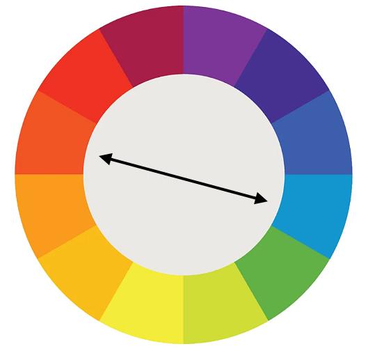 противоположные цвета