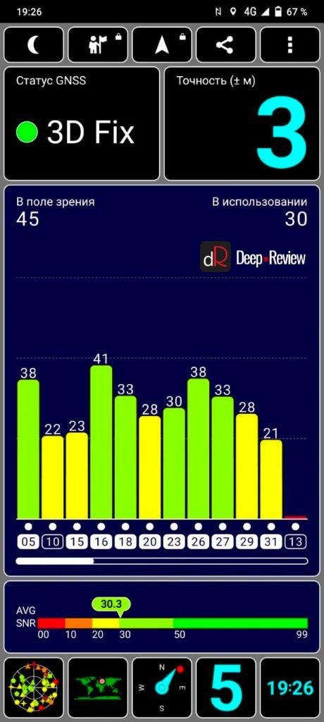 GPS Test Vivo Y31