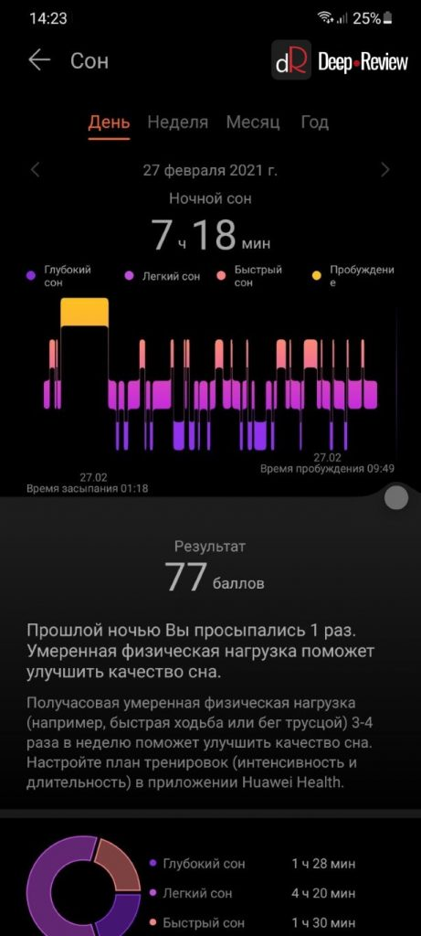 сравнение анализа сна на honor band 5