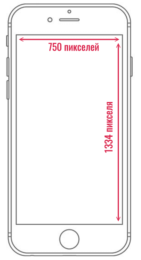 разрешение экрана iPhone