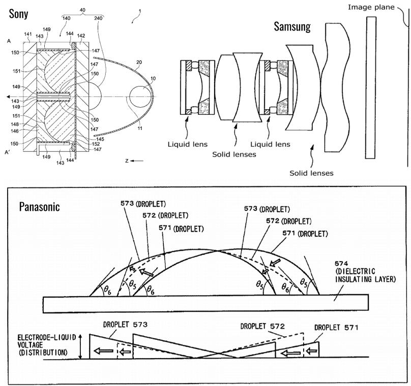 патенты на жидкие линзы