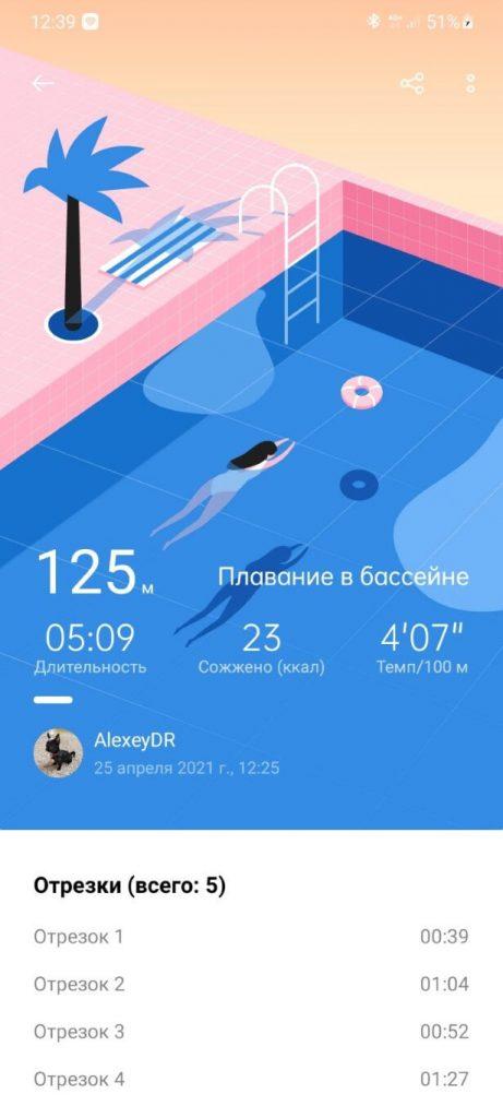 отчет о плавании