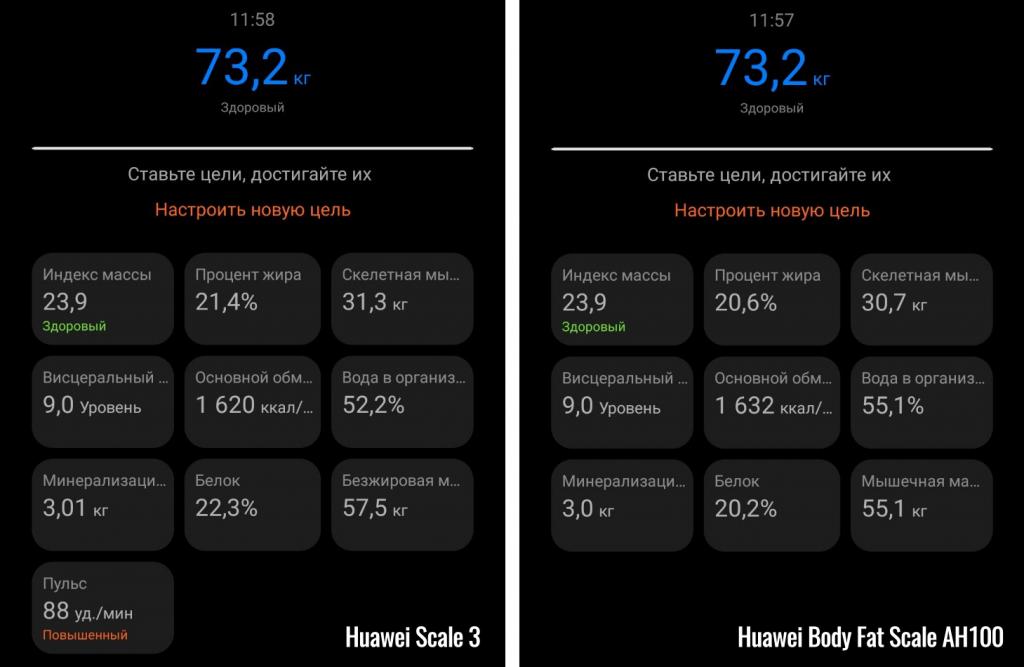 сравнение показателей Huawei Scale 3 и Body Fat Scale AH100