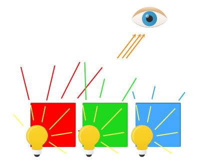 смешивание цветов в IPS-матрице