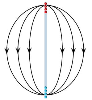 движение электронов в обратную сторону
