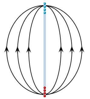 линии электрического поля в проводнике