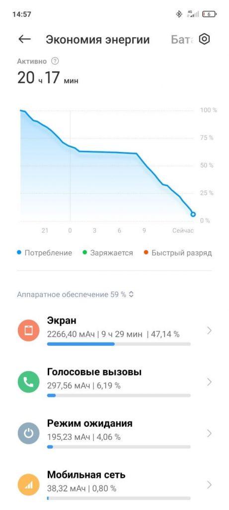 отчет о батареи poco m3 pro